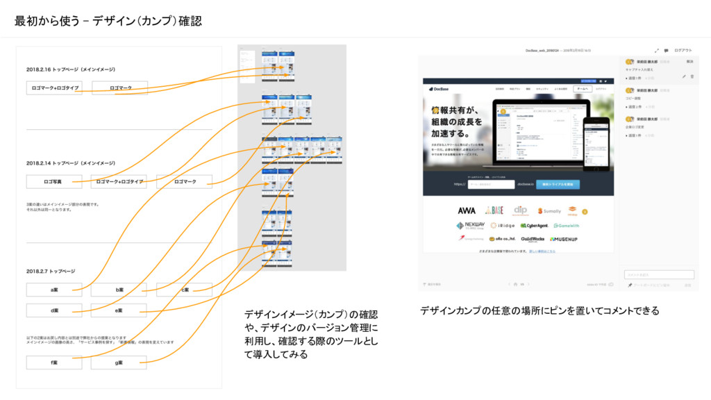 最初から使う - デザイン(カンプ)確認 デザインカンプの任意の場所にピンを置いてコメントでき...