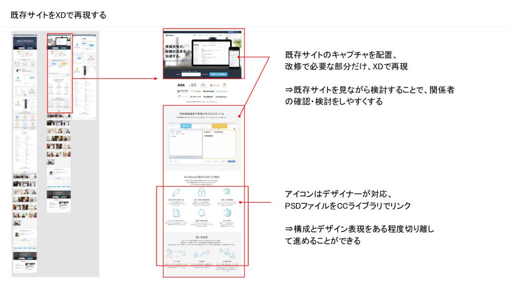 既存サイトをXDで再現する 既存サイトのキャプチャを配置、 改修で必要な部分だけ、XDで再現 ...