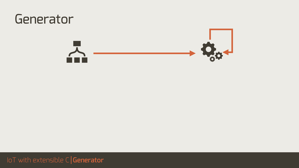 IoT with extensible C Generator Generator