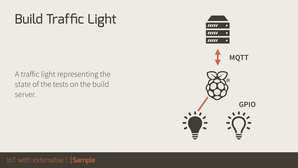 IoT with extensible C Sample Build Traffic Light...