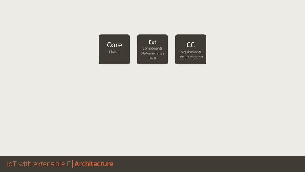 IoT with extensible C Architecture Core Plain C...