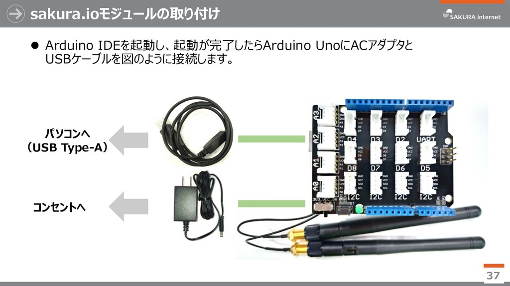  Arduino IDEを起動し、起動が完了したらArduino UnoにACアダプタと U...