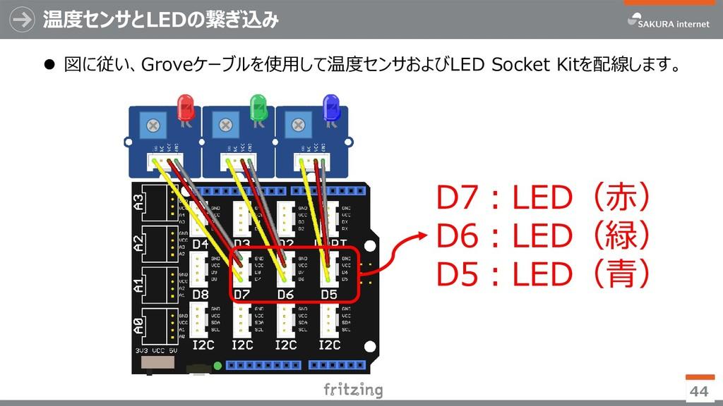 温度センサとLEDの繋ぎ込み  図に従い、Groveケーブルを使用して温度センサおよびLED...