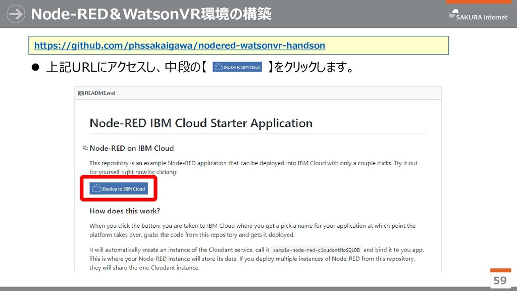 Node-RED&WatsonVR環境の構築 59  上記URLにアクセスし、中段の【 】を...