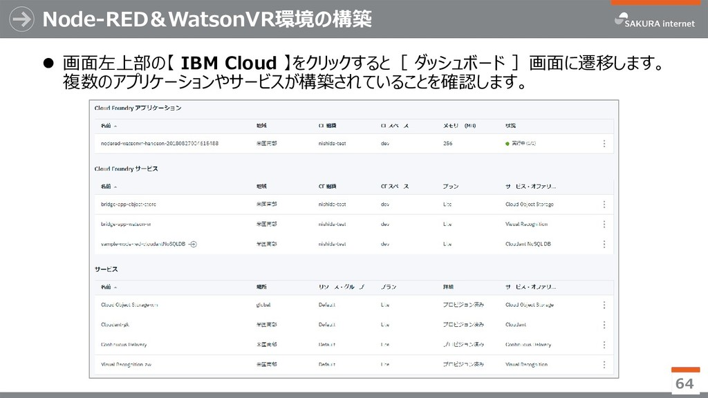 Node-RED&WatsonVR環境の構築 64  画面左上部の【 IBM Cloud 】...