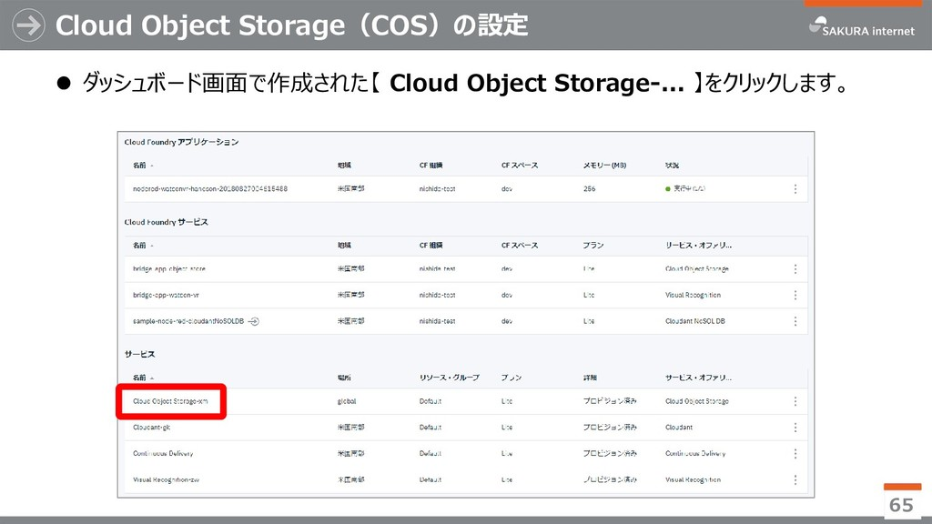 Cloud Object Storage(COS)の設定 65  ダッシュボード画面で作成さ...