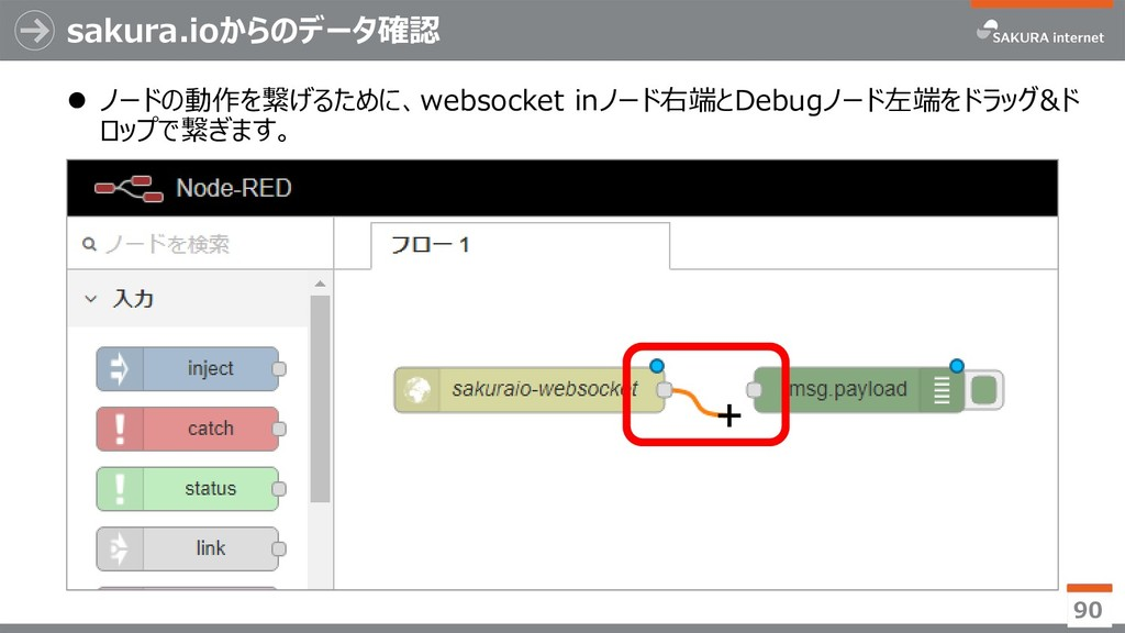 sakura.ioからのデータ確認  ノードの動作を繋げるために、websocket inノ...