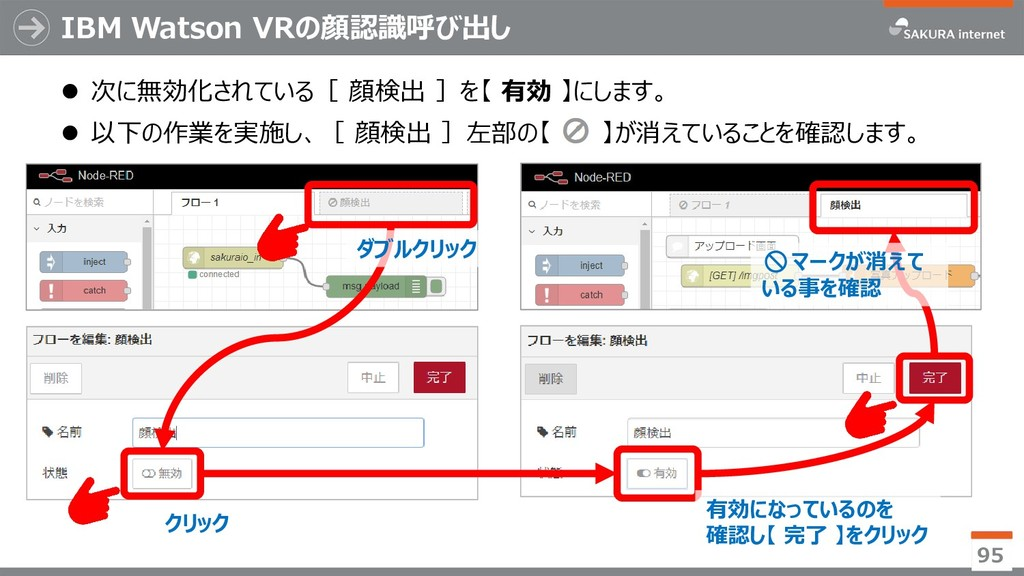 IBM Watson VRの顔認識呼び出し  次に無効化されている[ 顔検出 ]を【 有効 ...