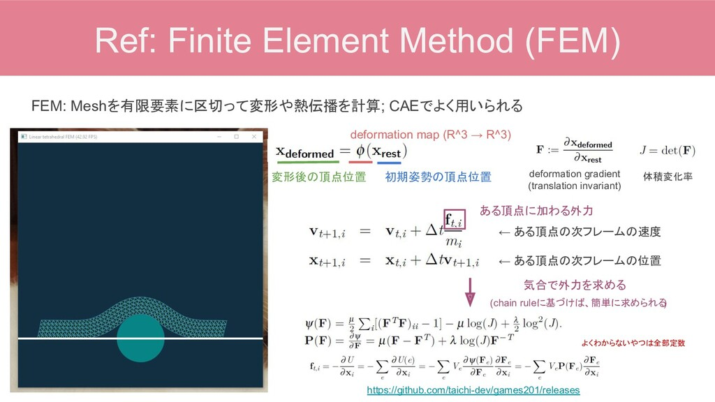 Ref: Finite Element Method (FEM) FEM: Meshを有限要素...