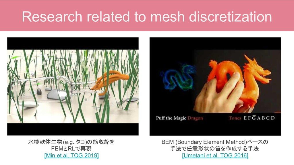 Research related to mesh discretization 水棲軟体生物(...
