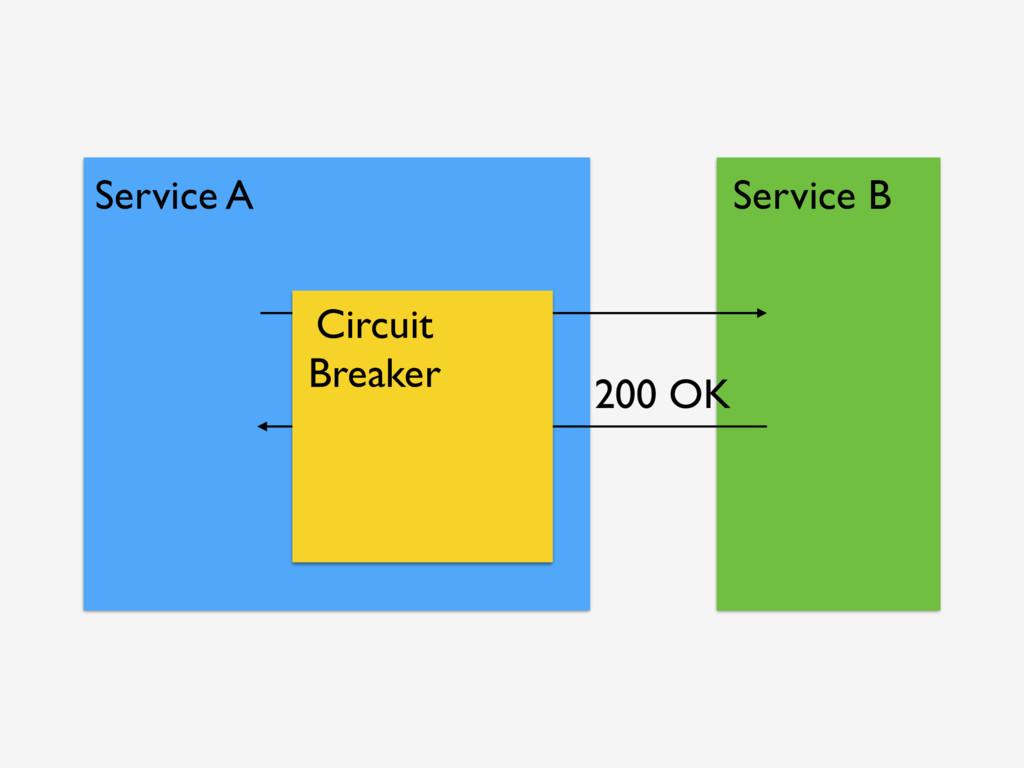 Service A Service B 200 OK Circuit Breaker