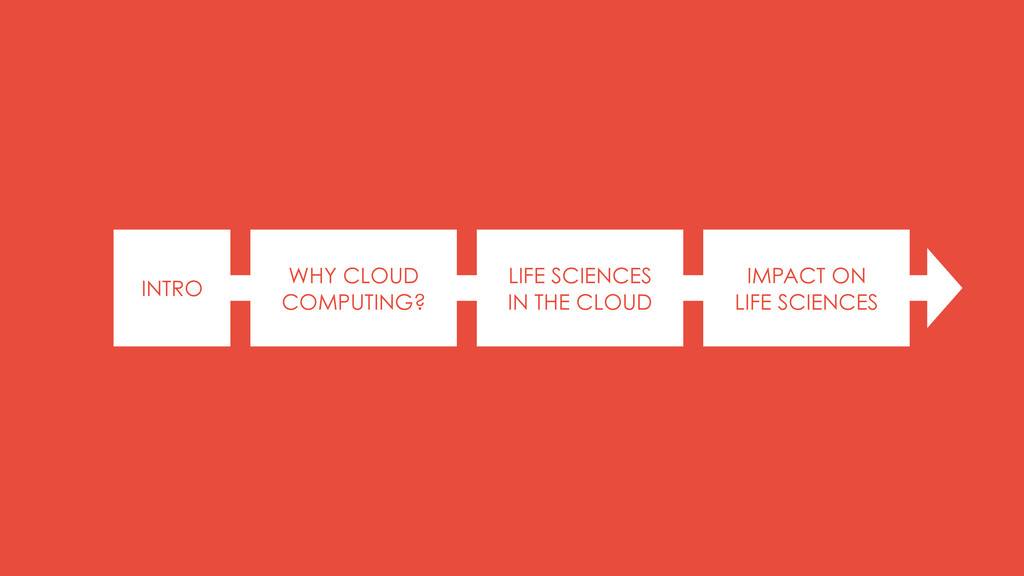INTRO WHY CLOUD COMPUTING? LIFE SCIENCES IN THE...