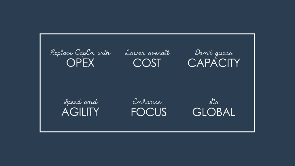 OPEX Replace CapEx with COST Lower overall AGIL...