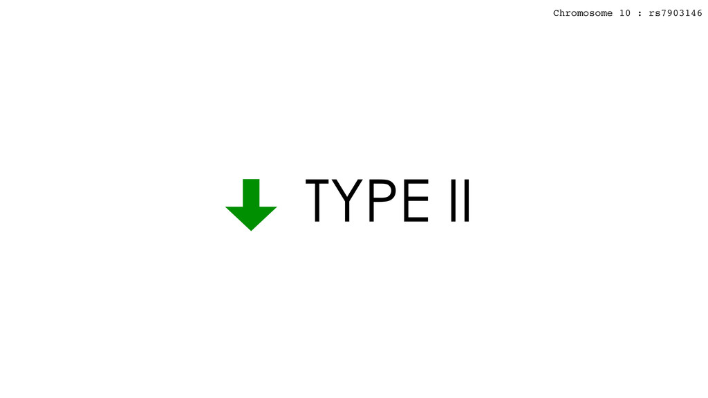 TYPE II Chromosome 10 : rs7903146