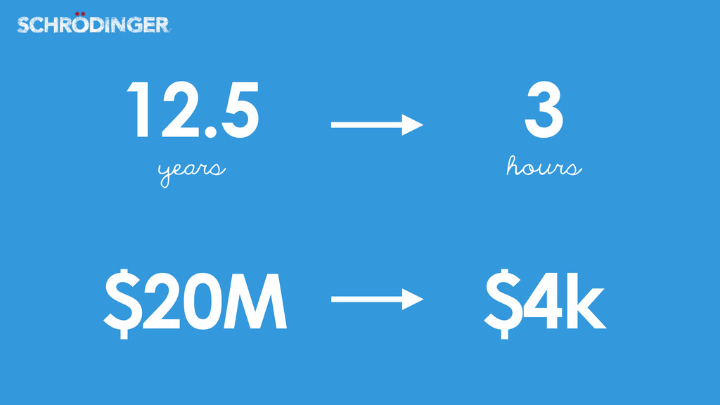 12.5 3 $20M $4k years hours