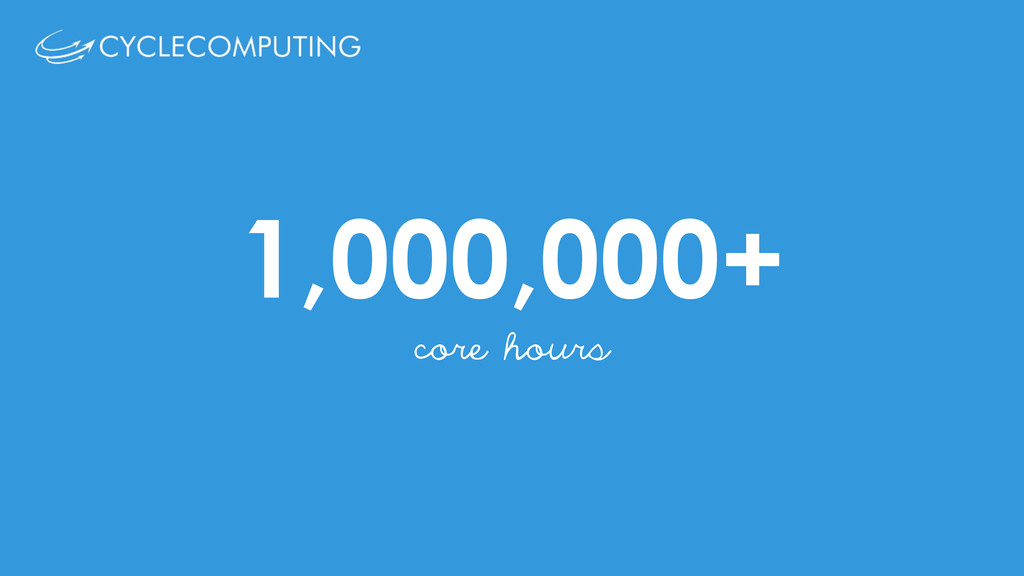 1,000,000+ core hours