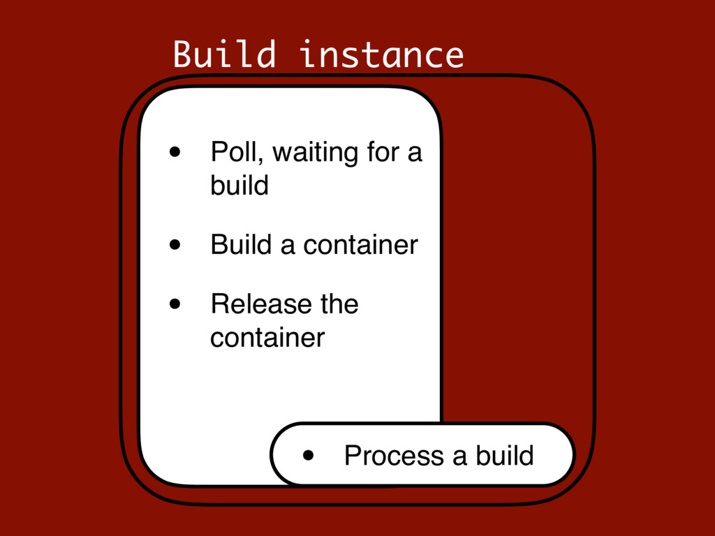 Build instance • Poll, waiting for a build • Bu...