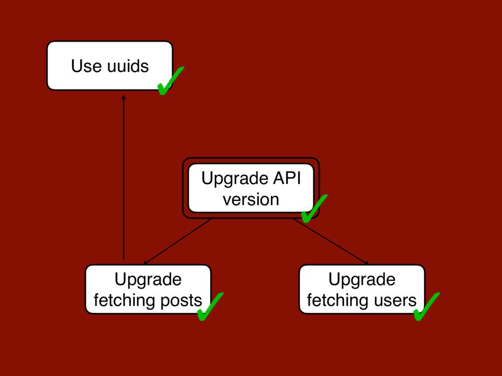 Upgrade API version Upgrade fetching posts Upgr...