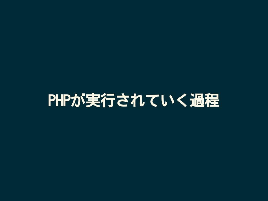 PHPが実行されていく過程