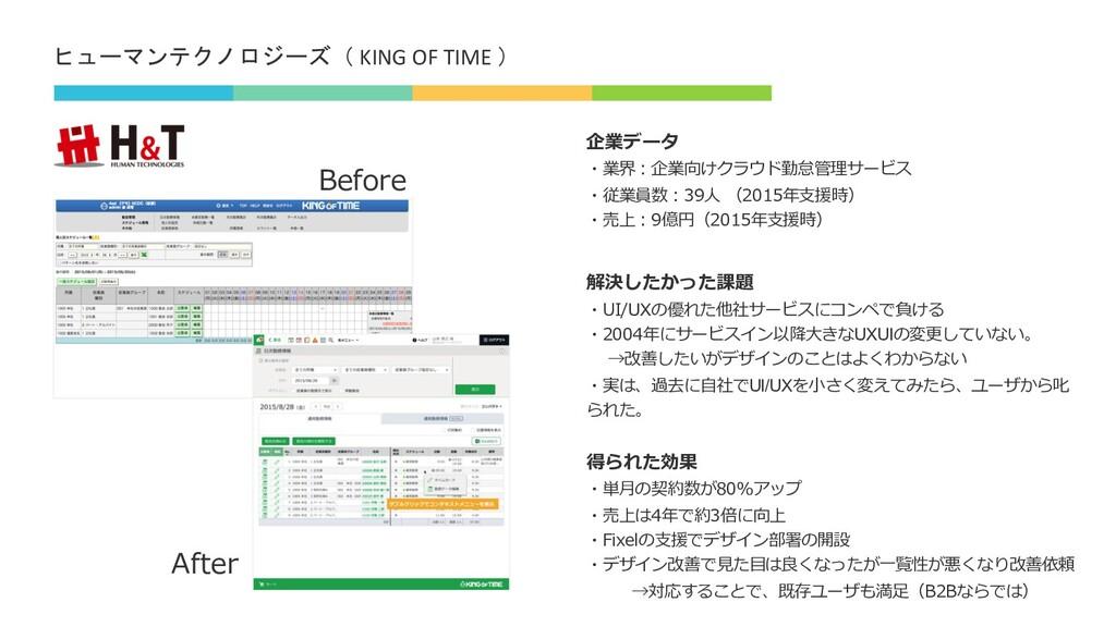 ヒューマンテクノロジーズ( KING OF TIME ) 企業データ ・業界︓企業向けクラウド...