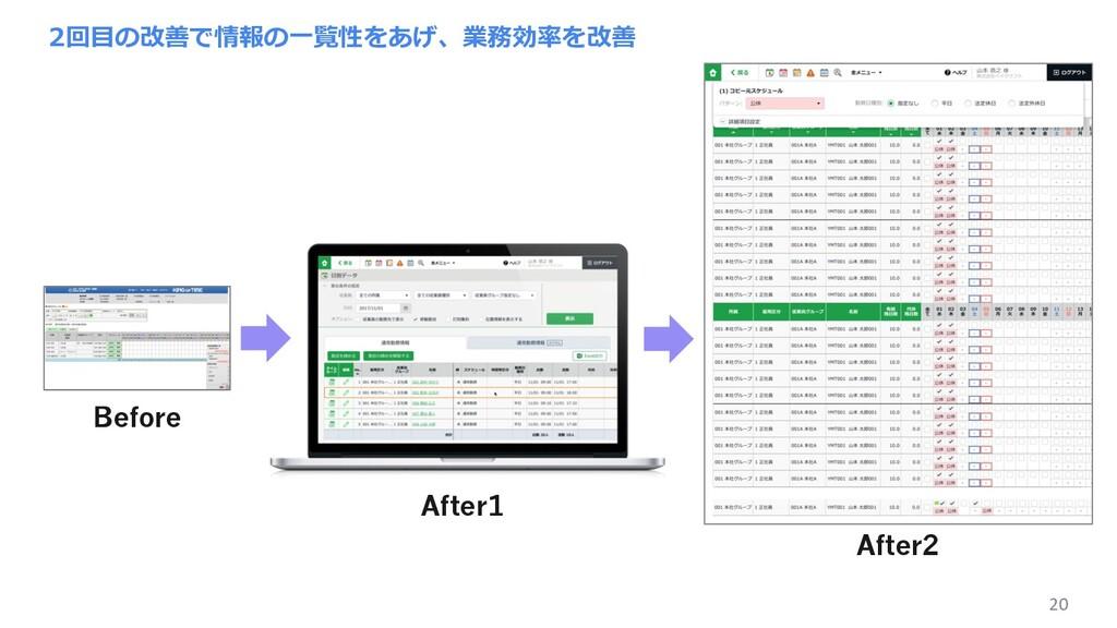 20 2回⽬の改善で情報の⼀覧性をあげ、業務効率を改善 Before After1 After2