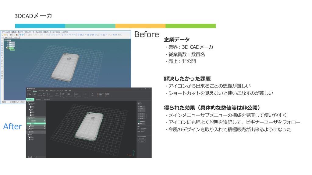 3DCADメーカ 企業データ ・業界︓3D CADメーカ ・従業員数︓数百名 ・売上︓⾮公開 ...