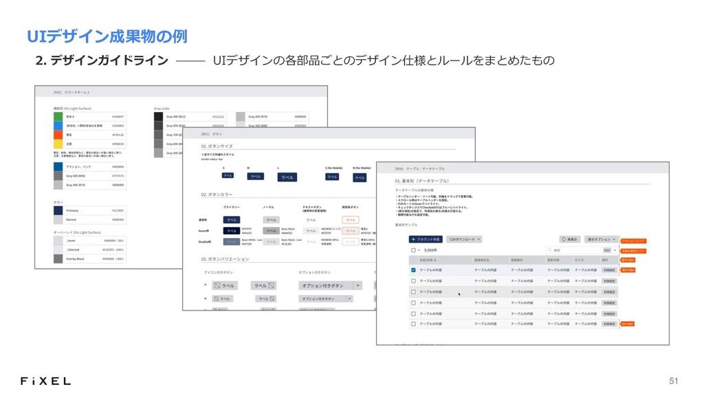 51 UIデザイン成果物の例 2. デザインガイドライン UIデザインの各部品ごとのデザイン仕...