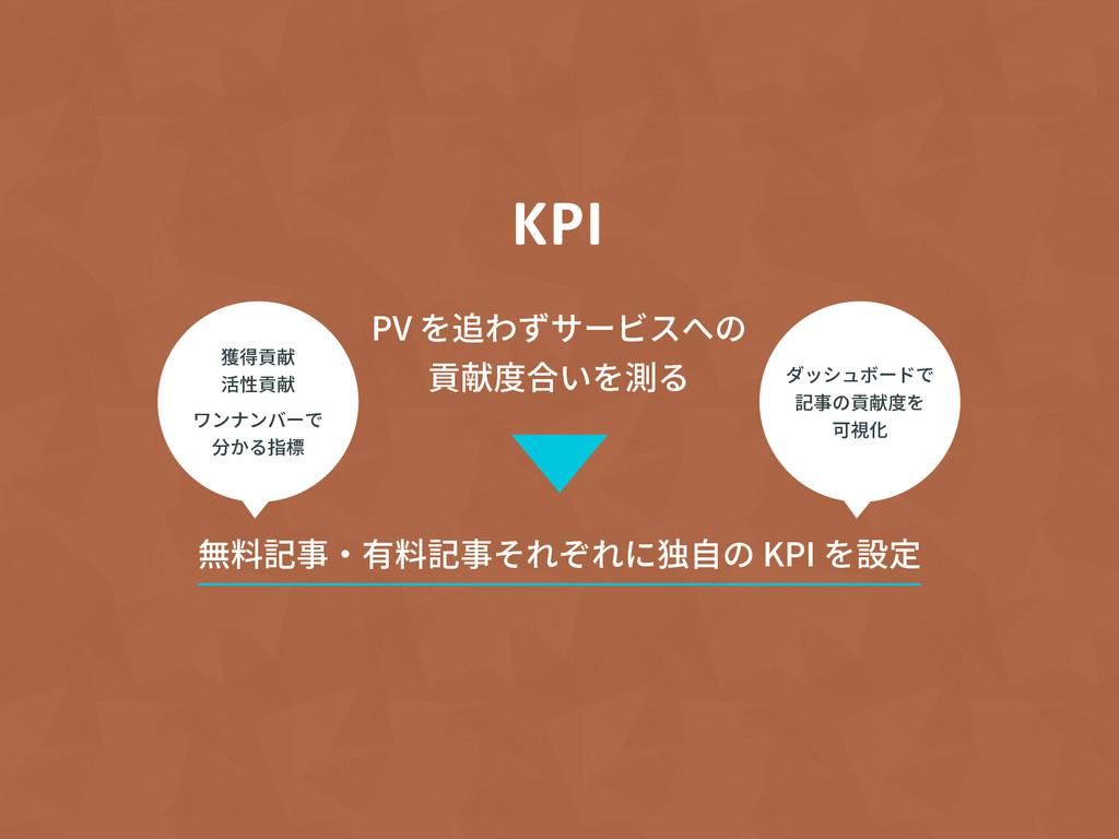 KPI 17鷄׆؟٦ؽأפך 顀柃䏝さְ庠 搀俱鎸✲٥剣俱鎸✲ח杝荈ך,...