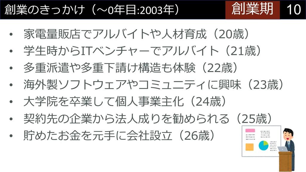 10 創業のきっかけ(〜0年⽬:2003年) • 家電量販店でアルバイトや⼈材育成(20歳) ...