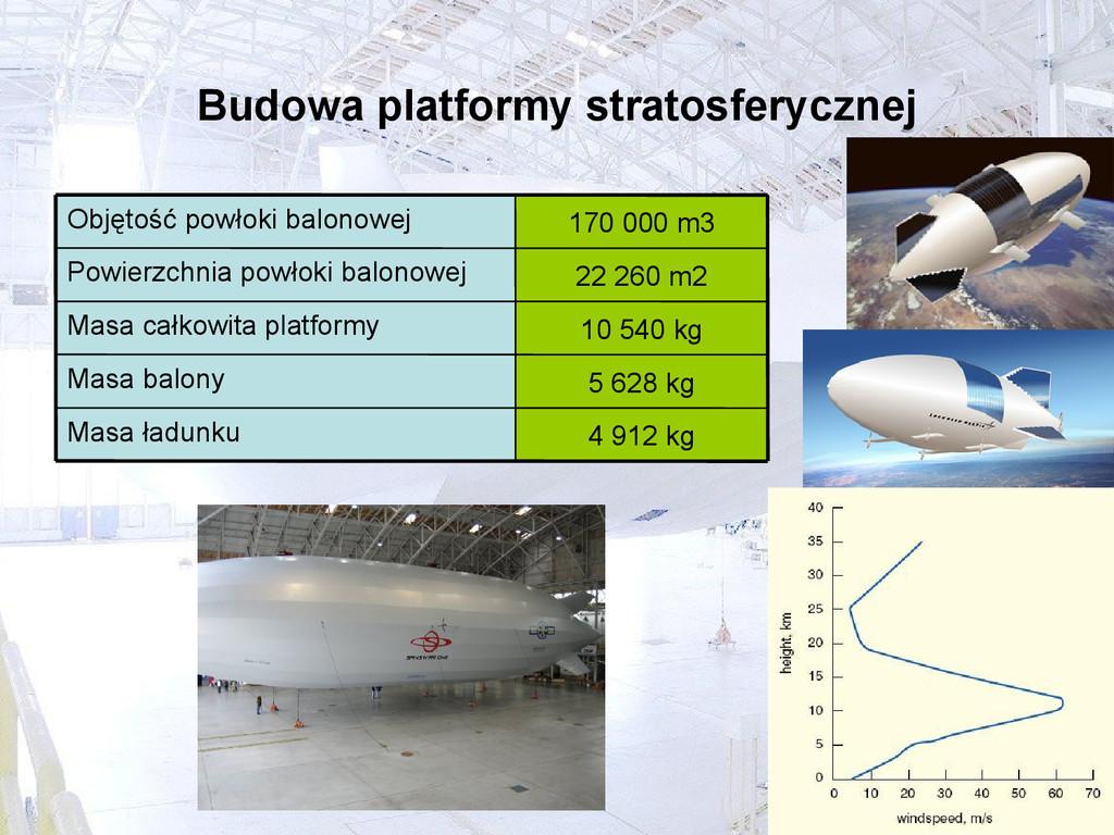 Budowa platformy stratosferycznej 4 912 kg Masa...