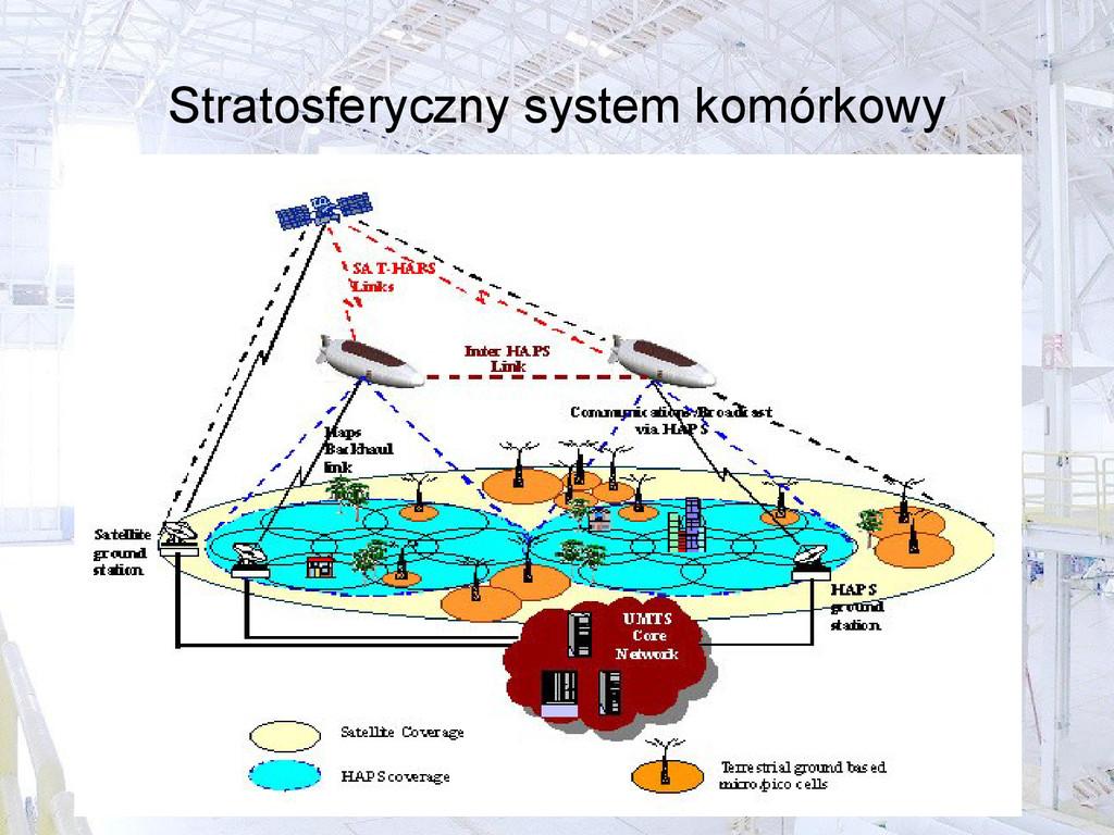 Stratosferyczny system komórkowy