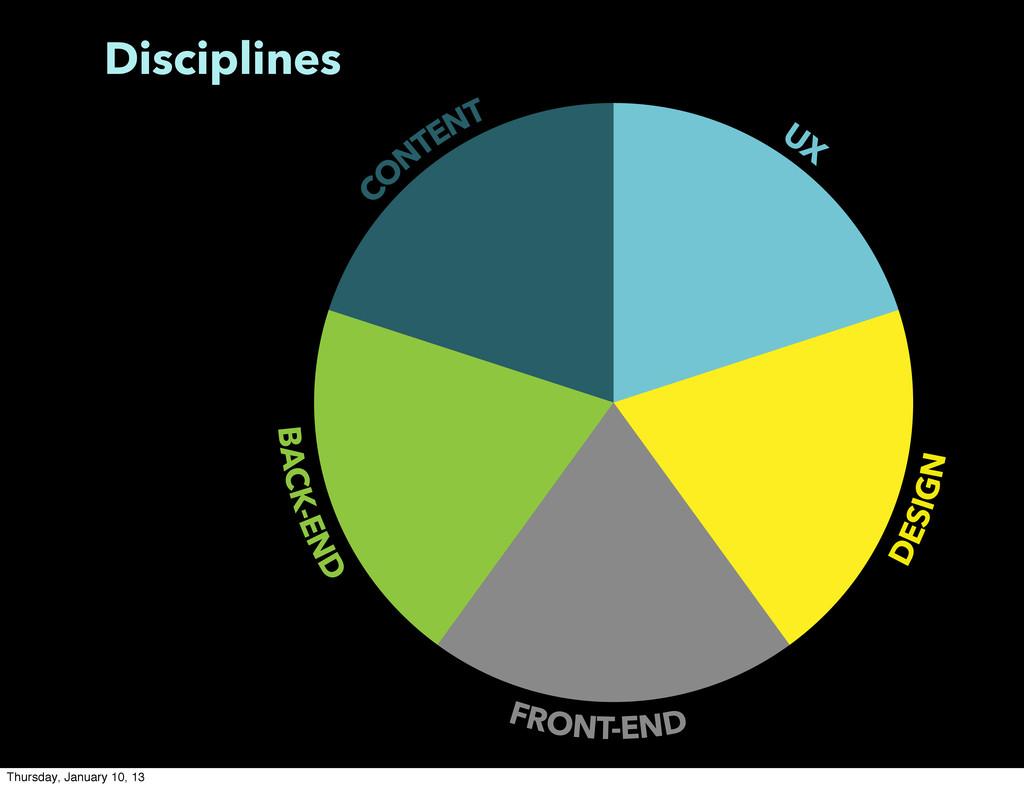 Disciplines BACK-END FRONT-END DESIGN C O NTENT...