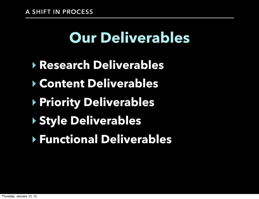 A SHIFT IN PROCESS Our Deliverables ‣ Research ...