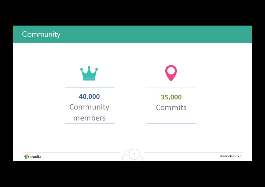 www.elastic.co 2 Community 40,000 Community mem...
