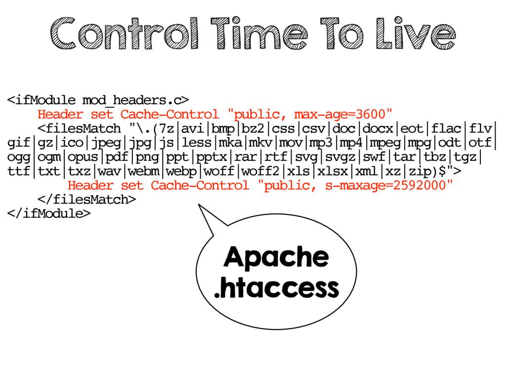 <ifModule mod_headers.c> Header set Cache-Contr...