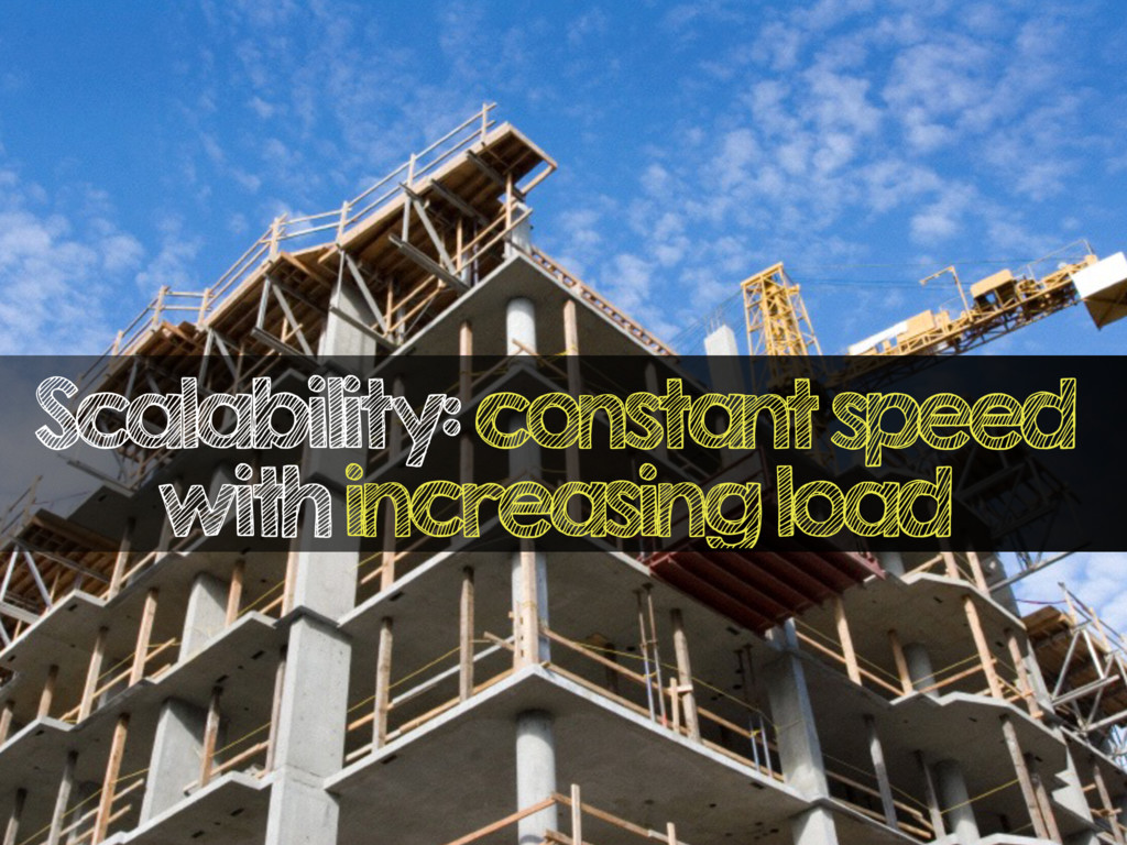 Scalability: constant speed with increasing load