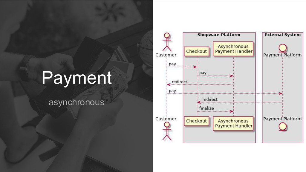 Payment asynchronous