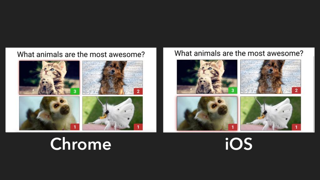 Chrome iOS