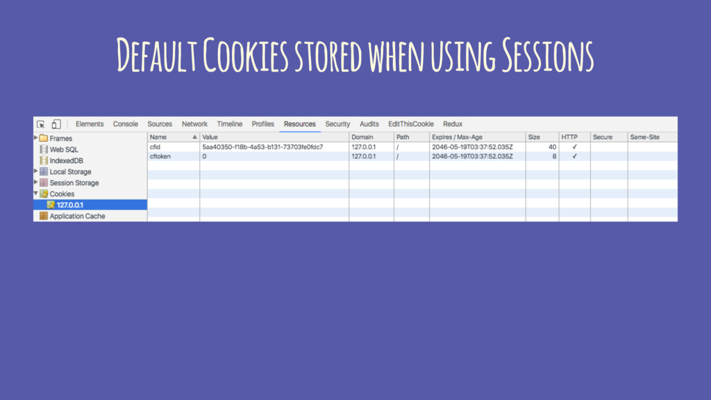 Default Cookies stored when using Sessions