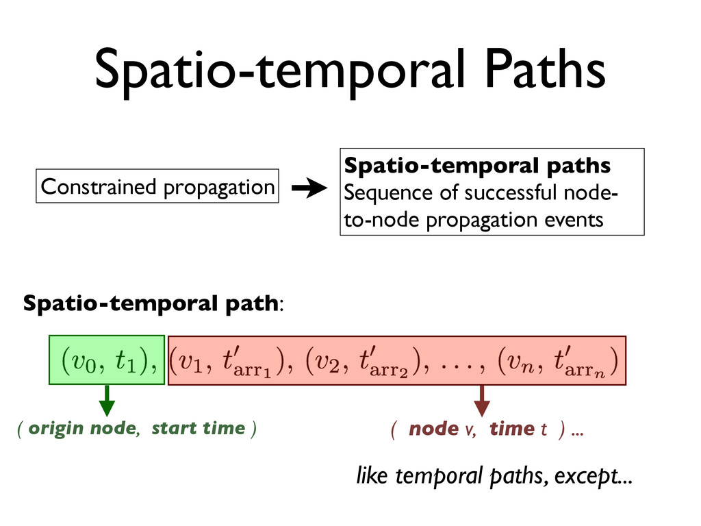 Spatio-temporal Paths Constrained propagation S...