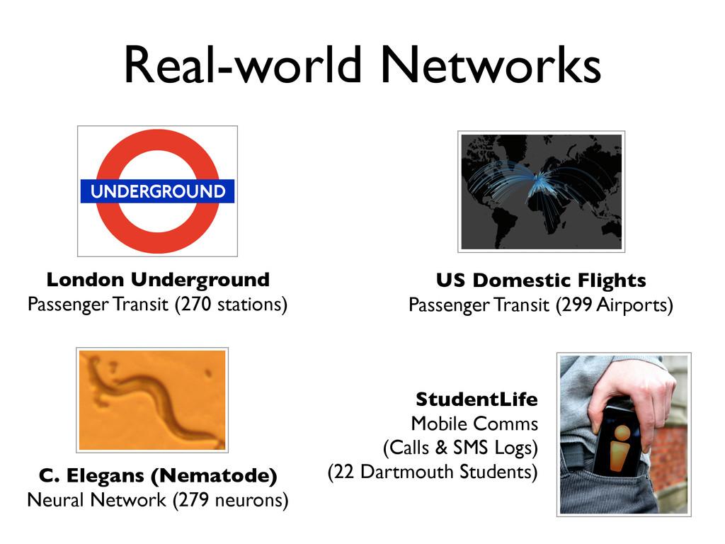 Real-world Networks C. Elegans (Nematode) Neura...