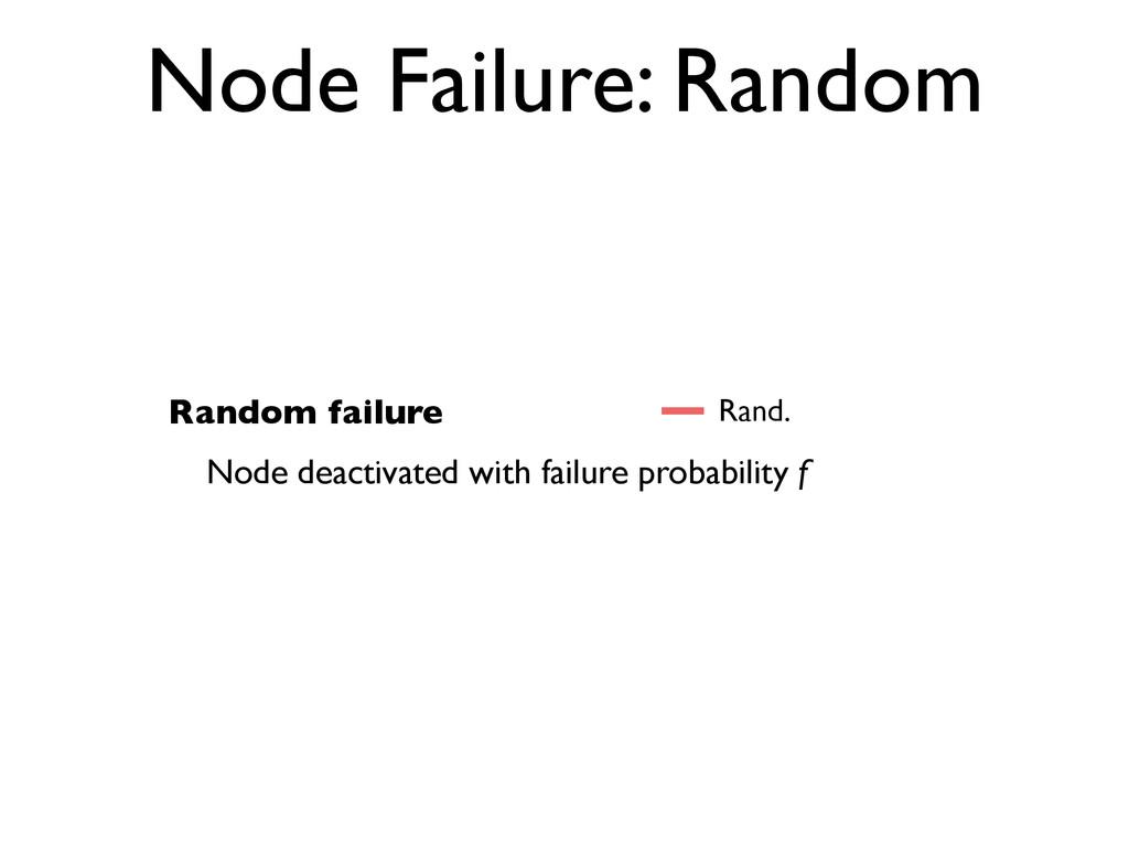 Node Failure: Random • Random failure • Node de...
