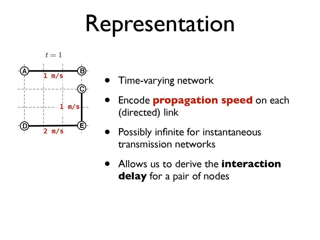Representation t = 2 t = 1 t = 3 B C E D A B C ...