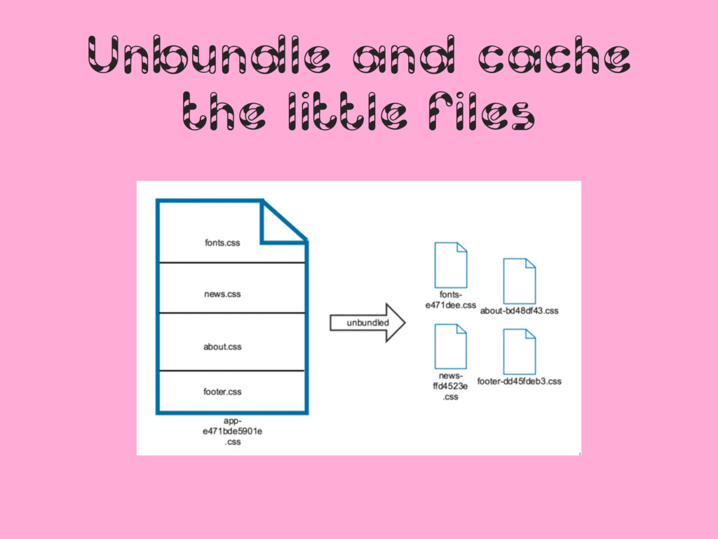 Unbundle and cache the little files