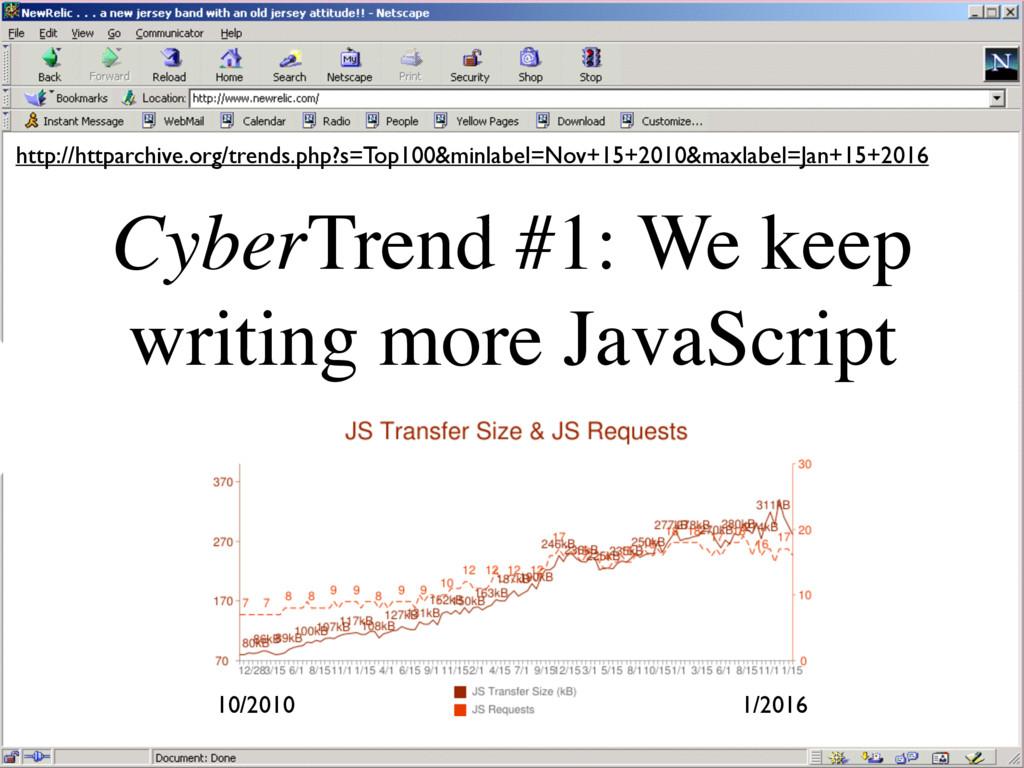 CyberTrend #1: We keep writing more JavaScript ...
