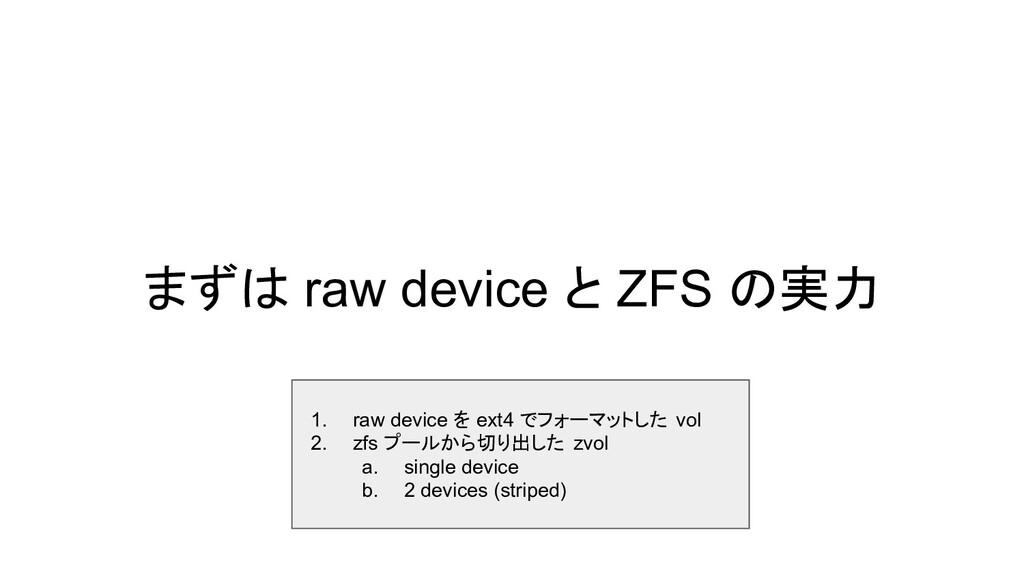 まずは raw device と ZFS の実力 1. raw device を ext4 で...