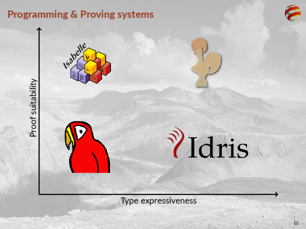 Programming & Proving systems Type expressivene...
