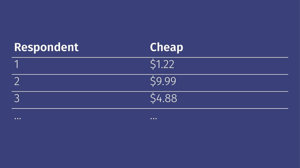 Respondent Cheap 1 $1.22 2 $9.99 3 $4.88 ... ...