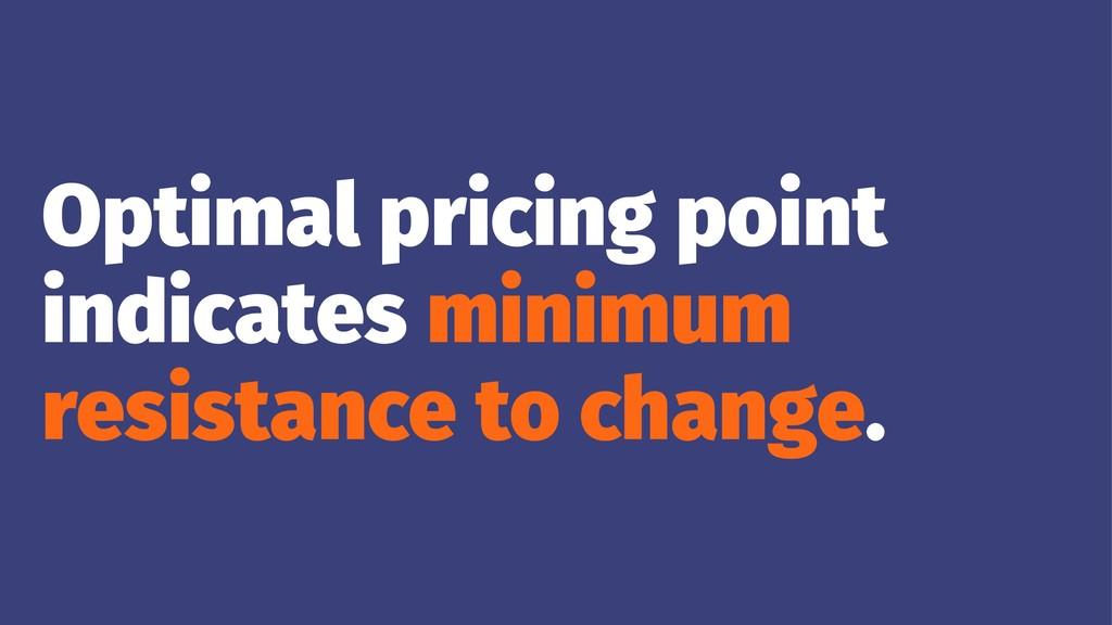 Optimal pricing point indicates minimum resista...
