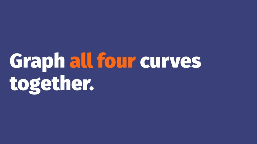 Graph all four curves together.